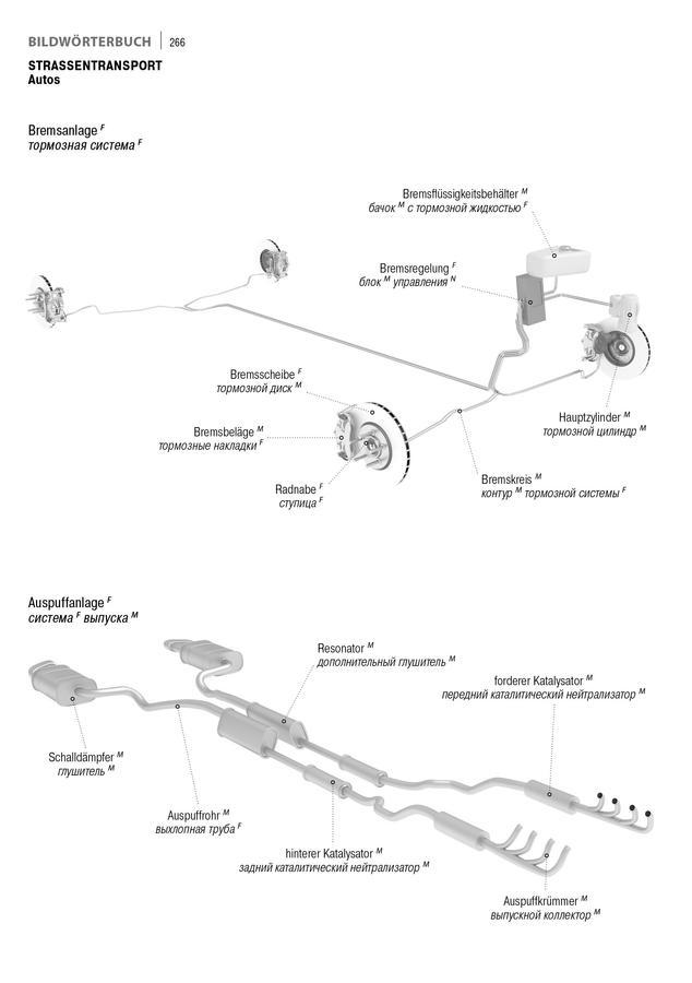 Fachwörterbuch Kraftfahrzeugtechnik Deutsch-Russisch